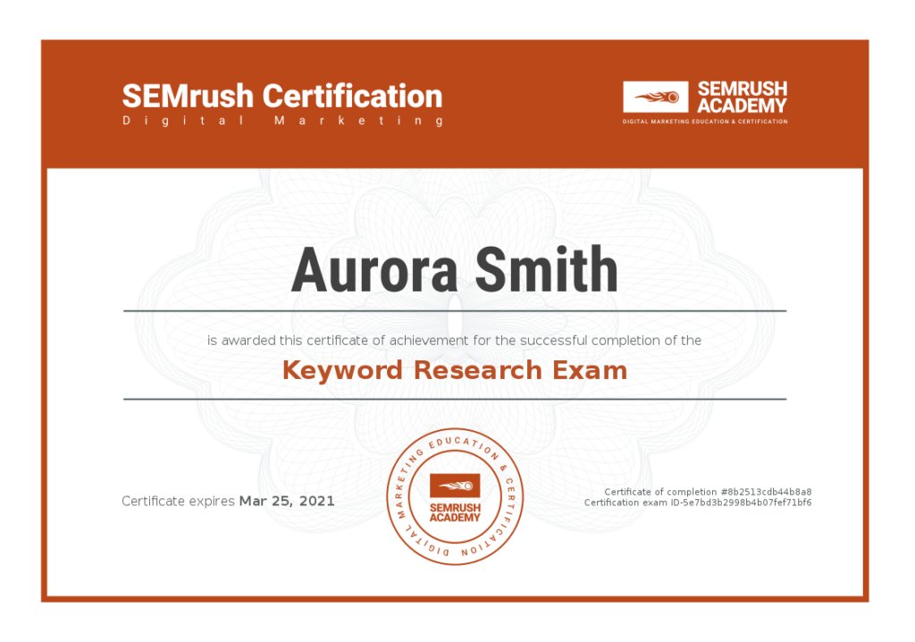 SEMrush Certification Keyword Research Exam